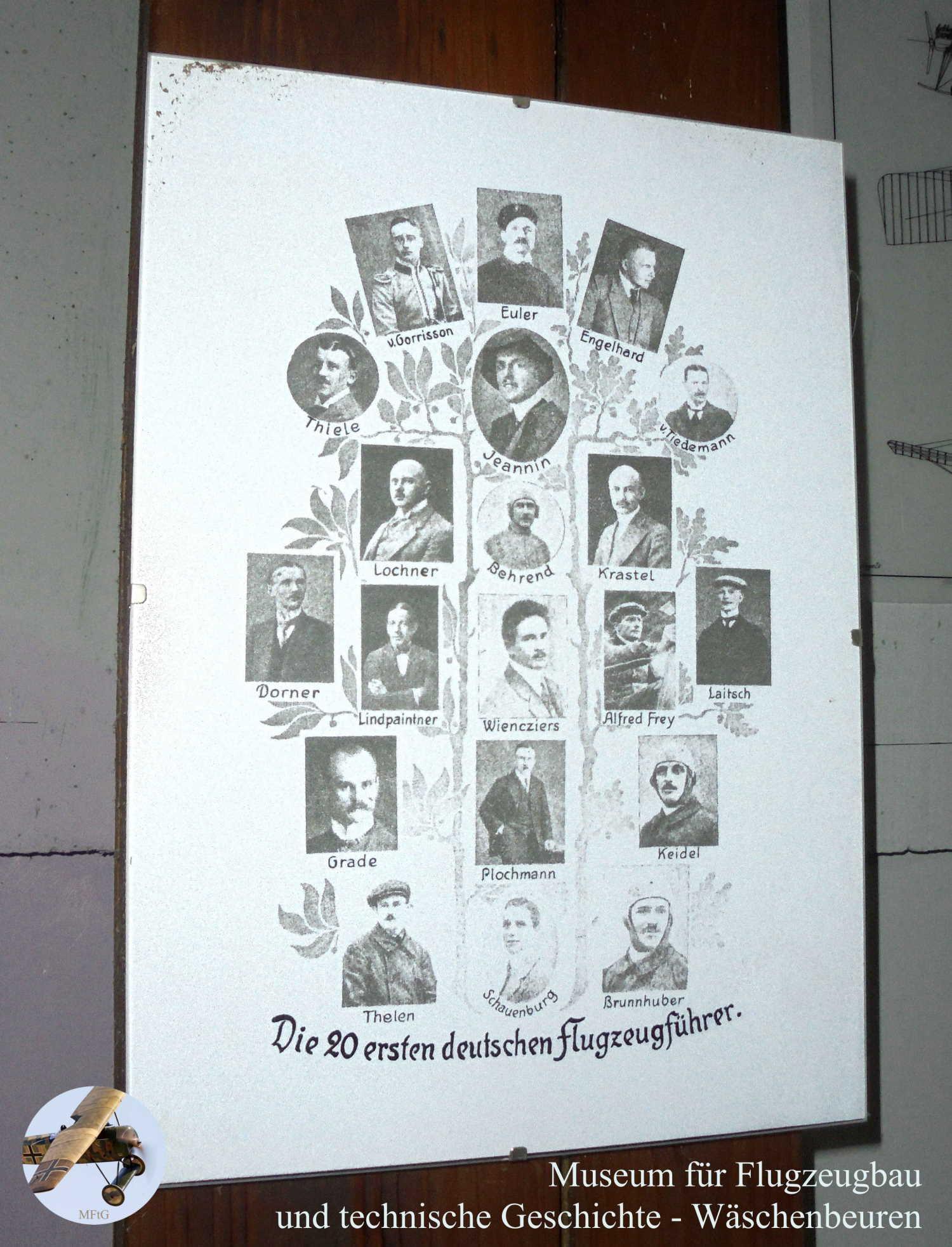Museum für Flugzeugbau und technische Geschichte - Die vergessenen Pioniere